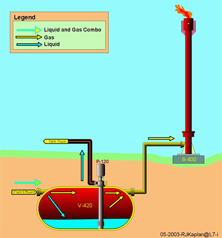gas_installation_zone